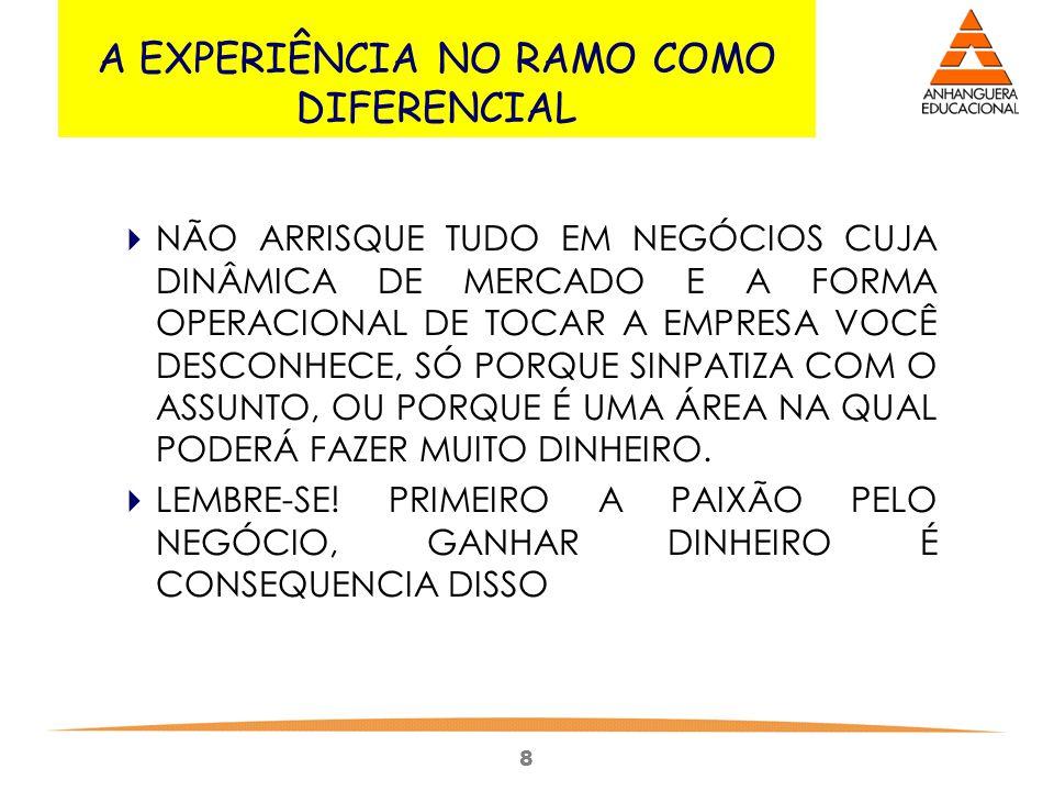 8 A EXPERIÊNCIA NO RAMO COMO DIFERENCIAL  NÃO ARRISQUE TUDO EM NEGÓCIOS CUJA DINÂMICA DE MERCADO E A FORMA OPERACIONAL DE TOCAR A EMPRESA VOCÊ DESCON