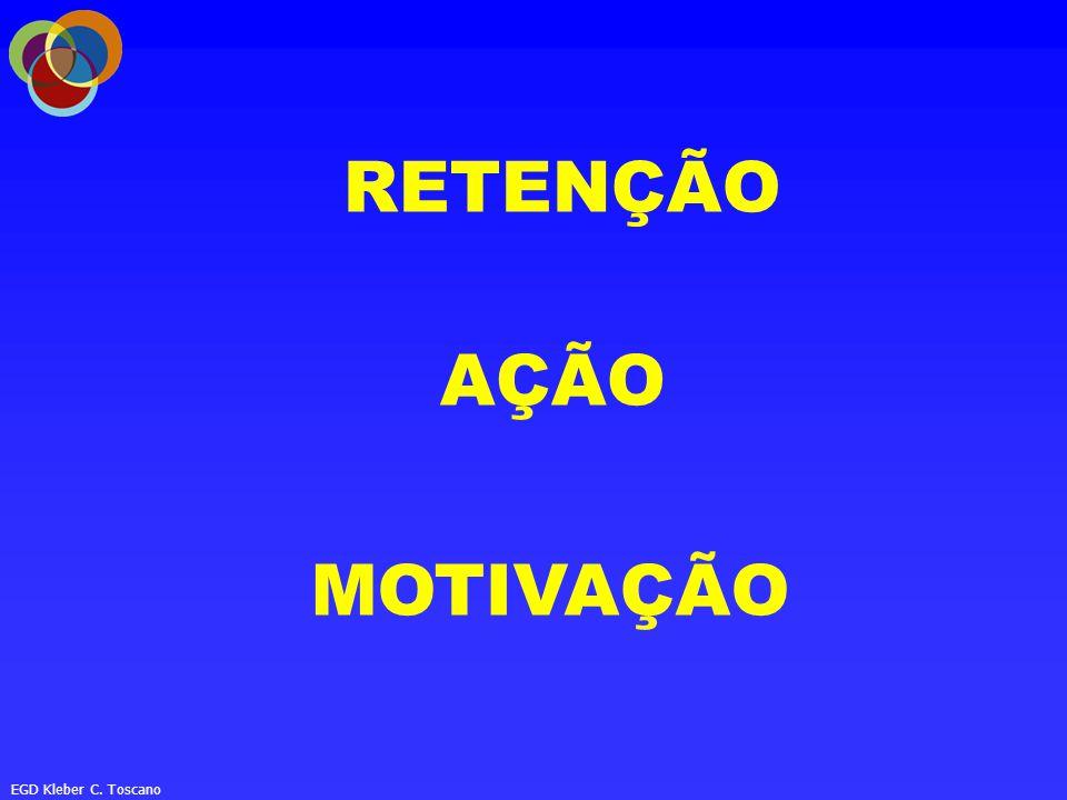 EGD Kleber C. Toscano RETENÇÃO MOTIVAÇÃO AÇÃO
