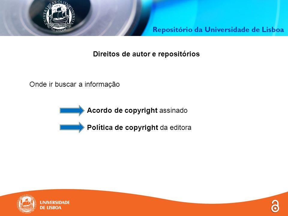 Onde ir buscar a informação Acordo de copyright assinado Política de copyright da editora
