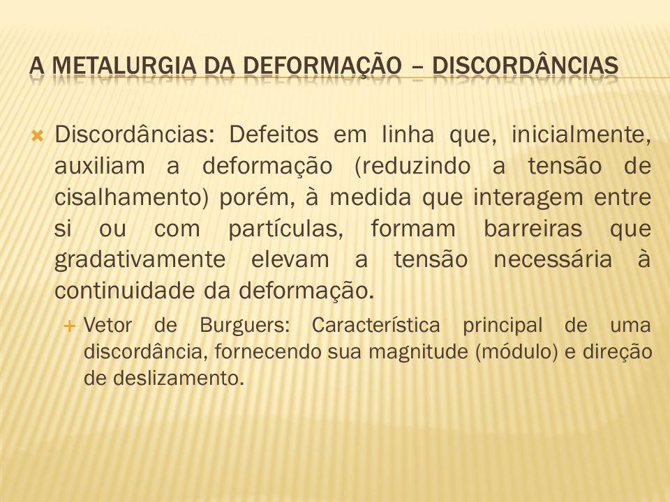  Discordâncias: Defeitos em linha que, inicialmente, auxiliam a deformação (reduzindo a tensão de cisalhamento) porém, à medida que interagem entre s
