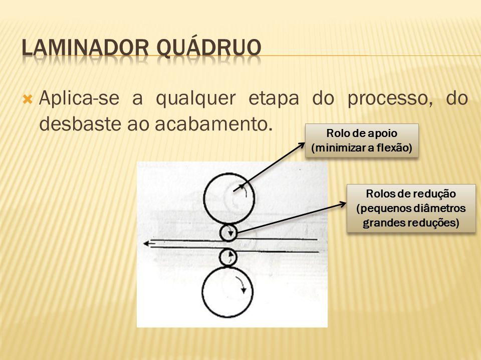  Aplica-se a qualquer etapa do processo, do desbaste ao acabamento. Rolo de apoio (minimizar a flexão) Rolos de redução (pequenos diâmetros grandes r