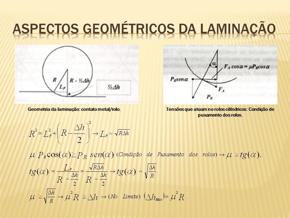 Geometria da laminação: contato metal/rolo.Tensões que atuam no rolos cilíndricos: Condição de puxamento dos rolos.