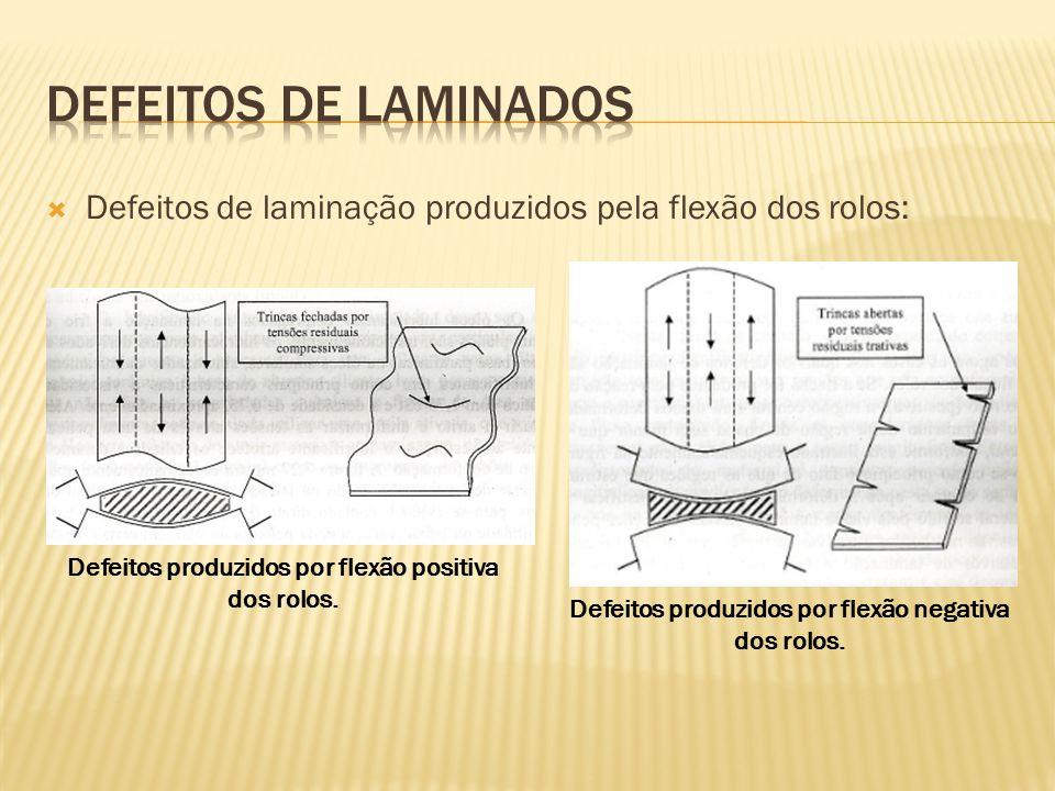  Defeitos de laminação produzidos pela flexão dos rolos: Defeitos produzidos por flexão positiva dos rolos. Defeitos produzidos por flexão negativa d