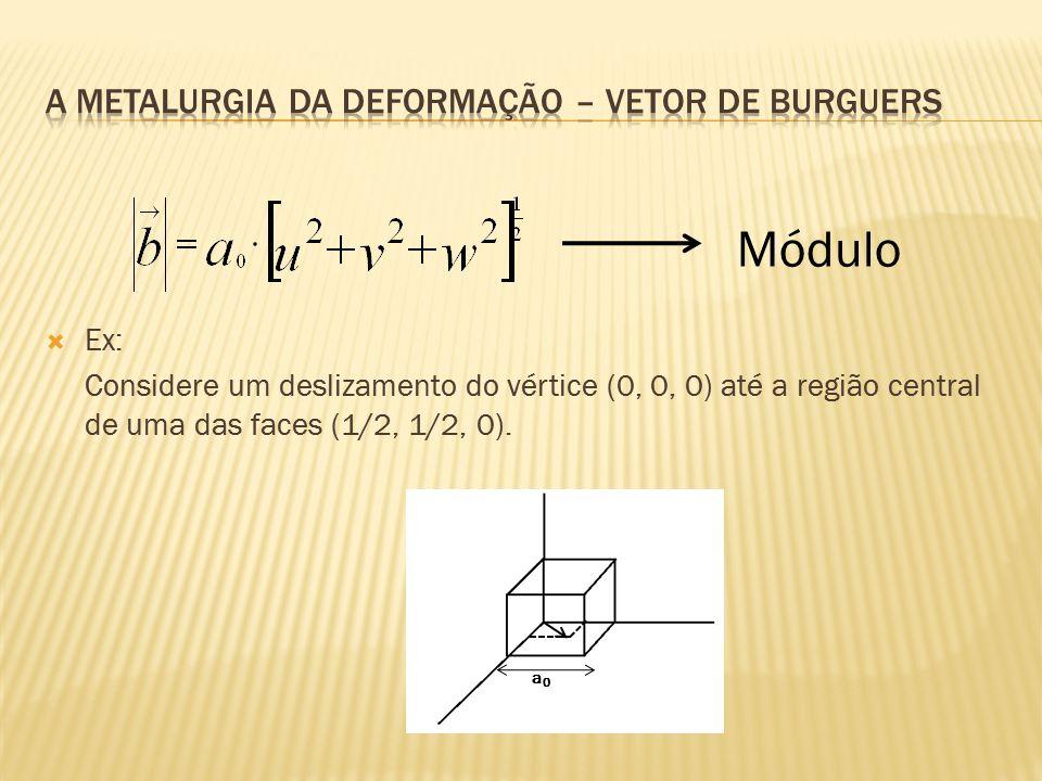  Ex: Considere um deslizamento do vértice (0, 0, 0) até a região central de uma das faces (1/2, 1/2, 0). Módulo a0a0
