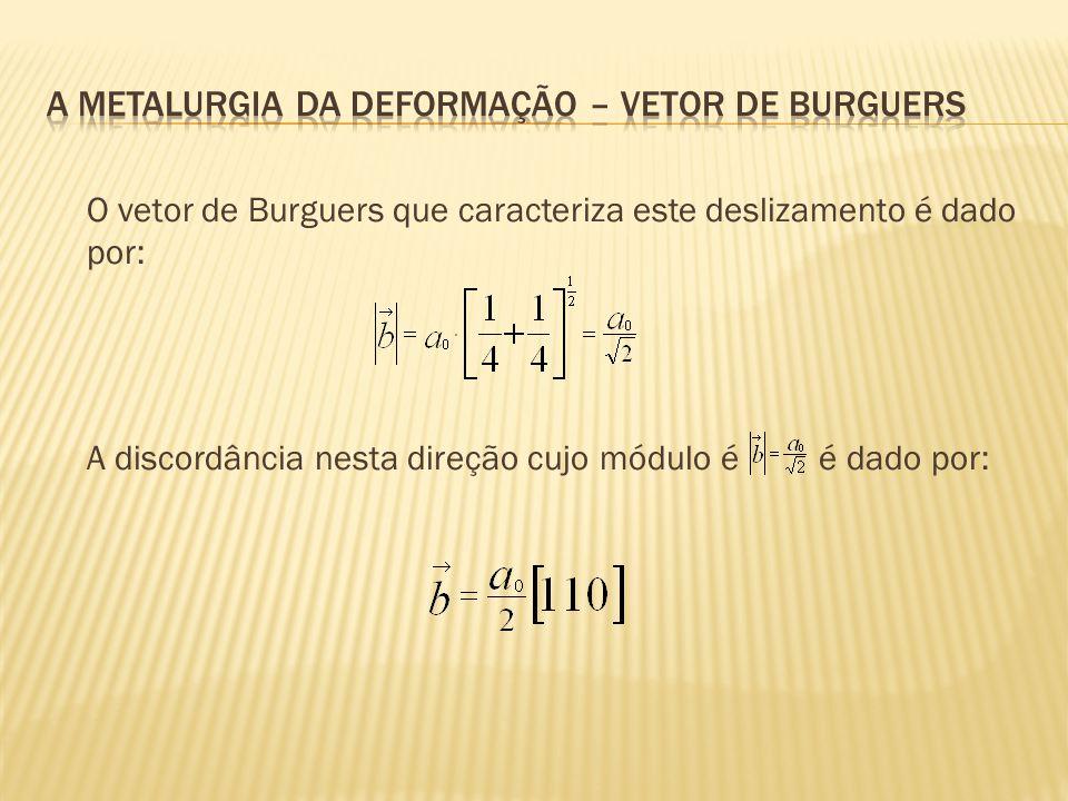 O vetor de Burguers que caracteriza este deslizamento é dado por: A discordância nesta direção cujo módulo é é dado por: