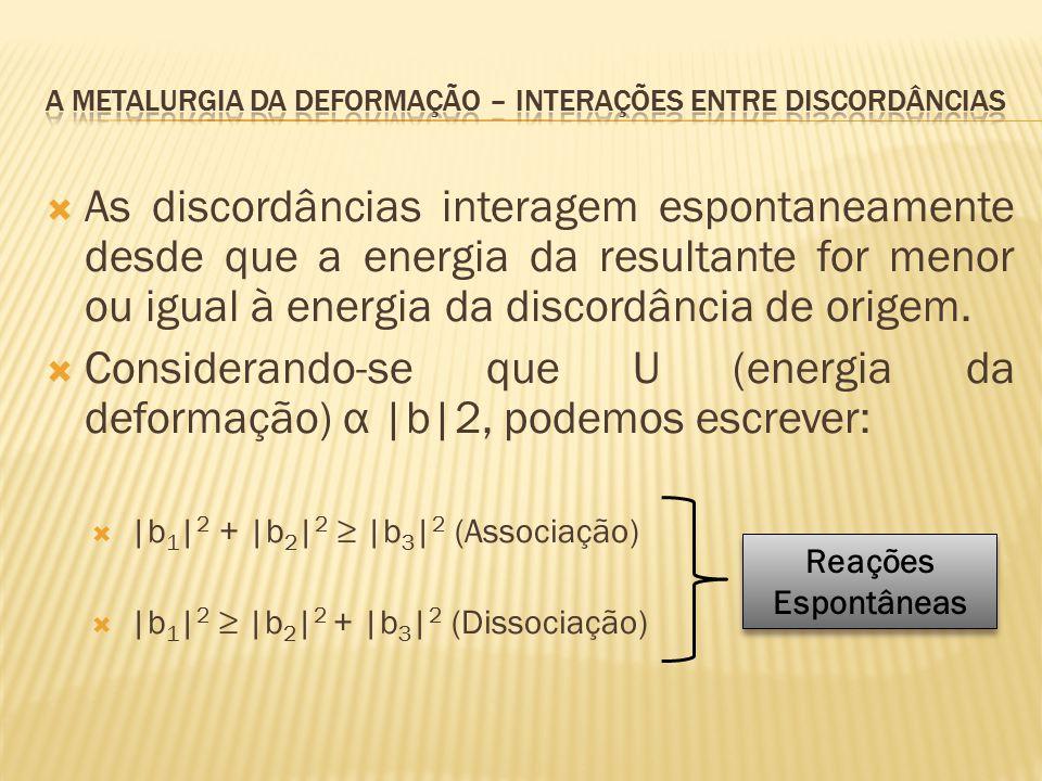  As discordâncias interagem espontaneamente desde que a energia da resultante for menor ou igual à energia da discordância de origem.  Considerando-