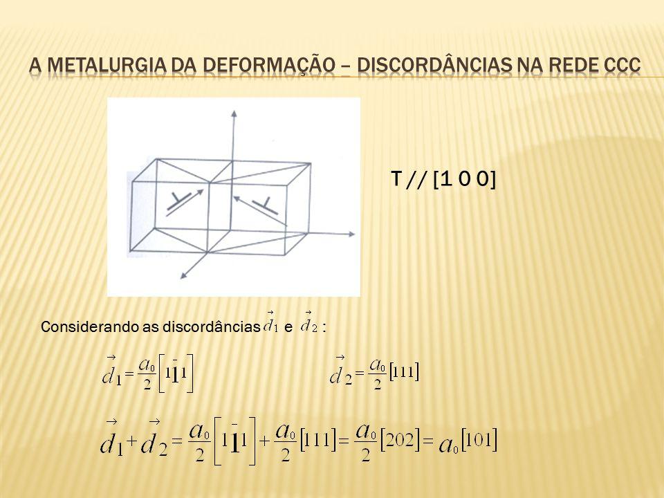 Τ // [1 0 0] Considerando as discordâncias e :