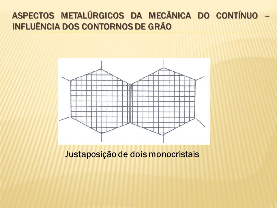Justaposição de dois monocristais ASPECTOS METALÚRGICOS DA MECÂNICA DO CONTÍNUO – INFLUÊNCIA DOS CONTORNOS DE GRÃO