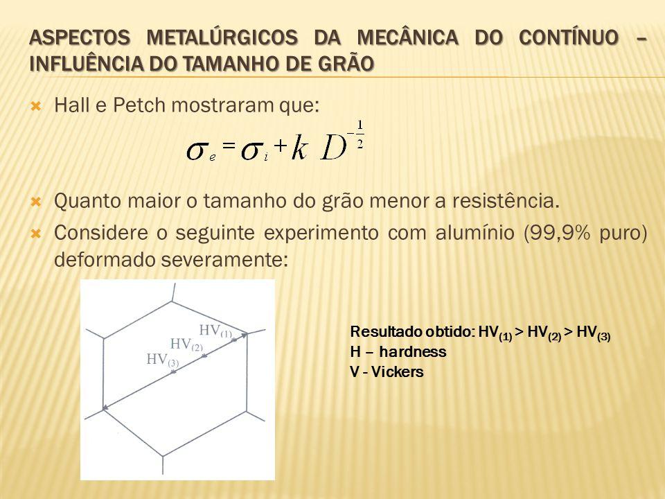  Hall e Petch mostraram que:  Quanto maior o tamanho do grão menor a resistência.  Considere o seguinte experimento com alumínio (99,9% puro) defor