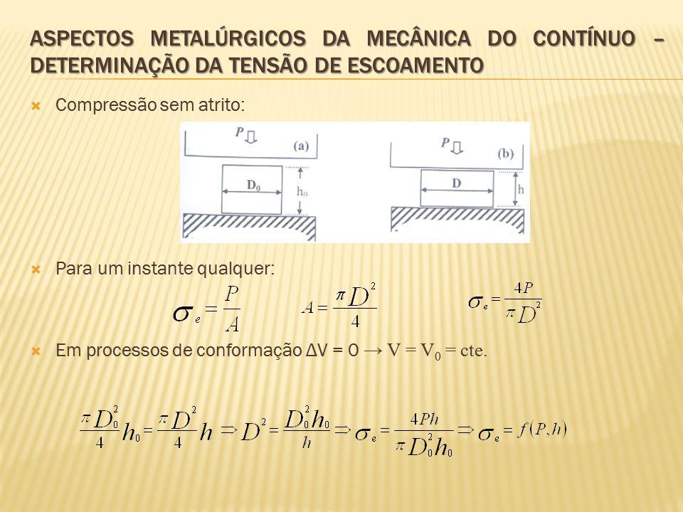  Compressão sem atrito:  Para um instante qualquer:  Em processos de conformação ΔV = 0 → V = V 0 = cte. ASPECTOS METALÚRGICOS DA MECÂNICA DO CONTÍ