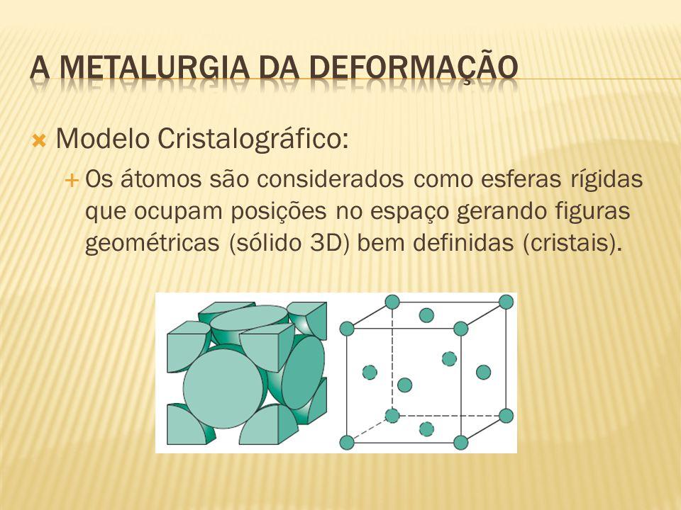  Modelo Cristalográfico:  Os átomos são considerados como esferas rígidas que ocupam posições no espaço gerando figuras geométricas (sólido 3D) bem