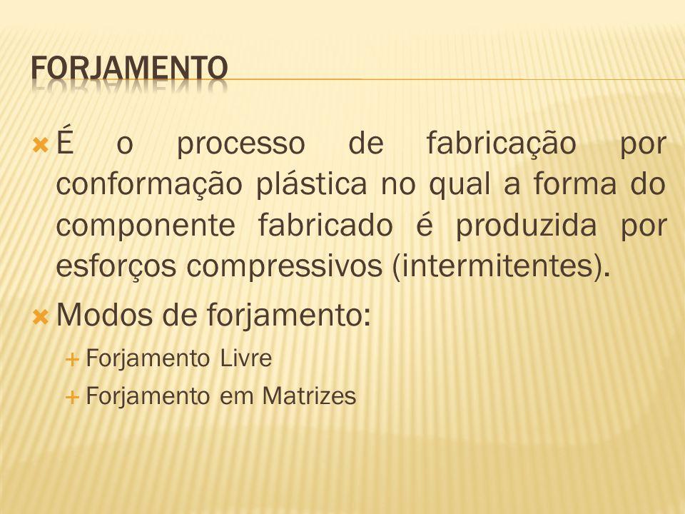  É o processo de fabricação por conformação plástica no qual a forma do componente fabricado é produzida por esforços compressivos (intermitentes). 