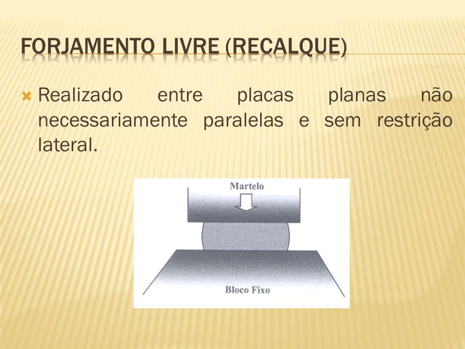  Realizado entre placas planas não necessariamente paralelas e sem restrição lateral.