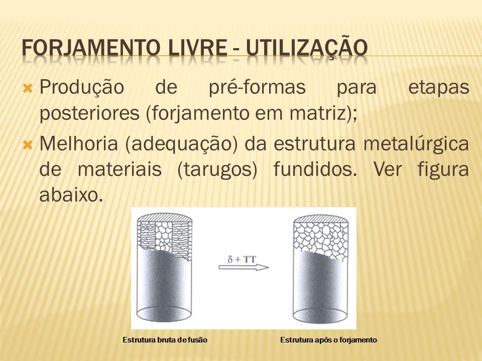  Produção de pré-formas para etapas posteriores (forjamento em matriz);  Melhoria (adequação) da estrutura metalúrgica de materiais (tarugos) fundid