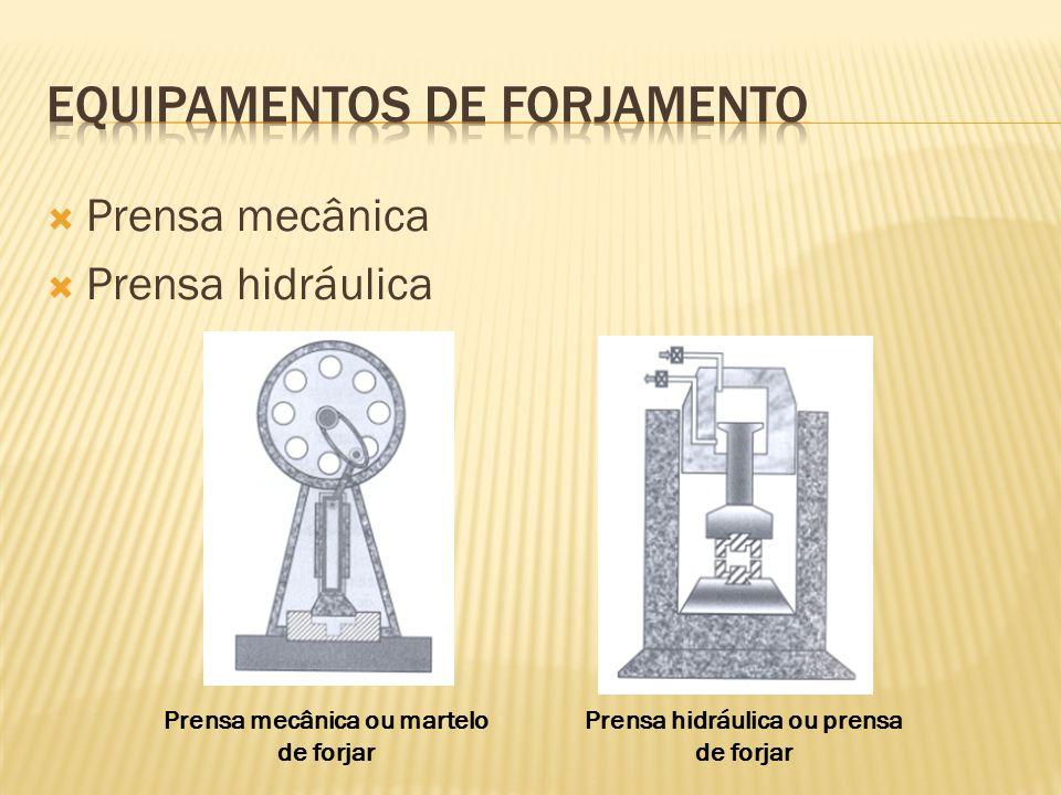  Prensa mecânica  Prensa hidráulica Prensa mecânica ou martelo de forjar Prensa hidráulica ou prensa de forjar
