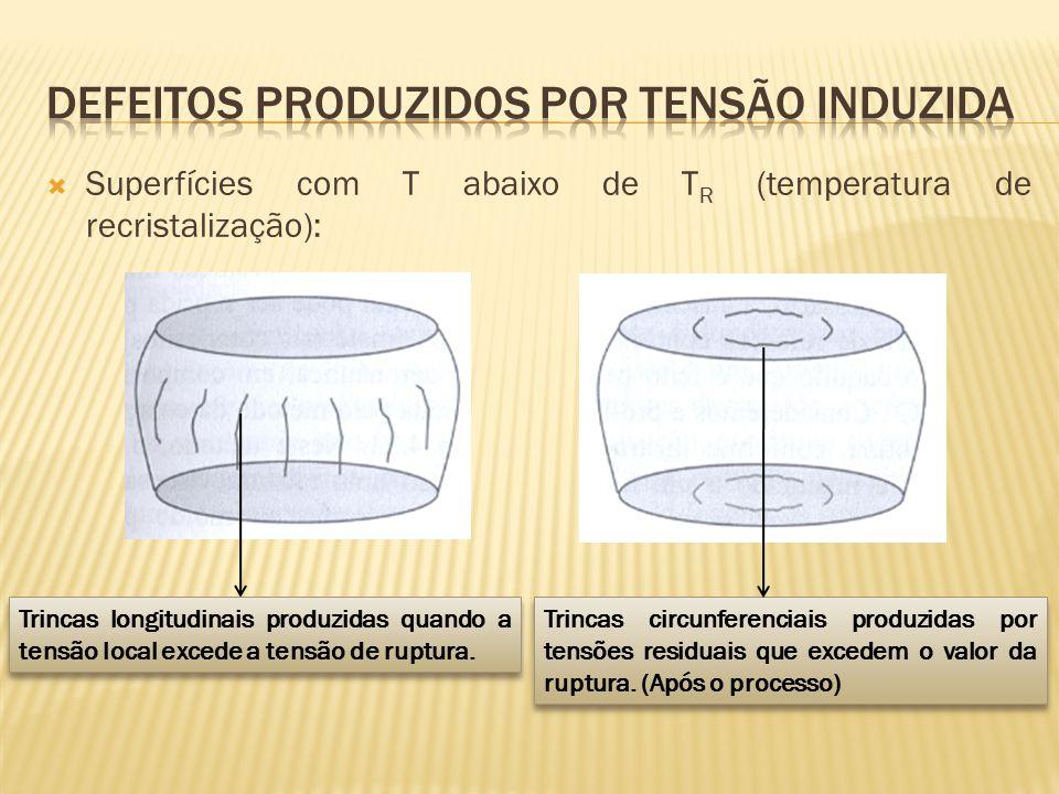  Superfícies com T abaixo de T R (temperatura de recristalização): Trincas longitudinais produzidas quando a tensão local excede a tensão de ruptura.