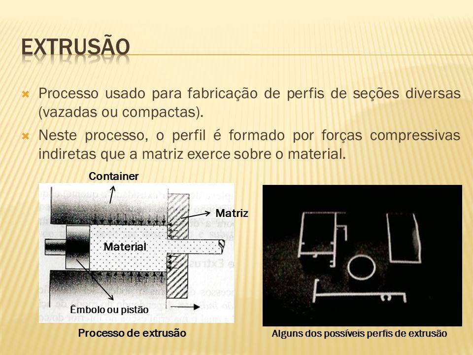  Processo usado para fabricação de perfis de seções diversas (vazadas ou compactas).  Neste processo, o perfil é formado por forças compressivas ind