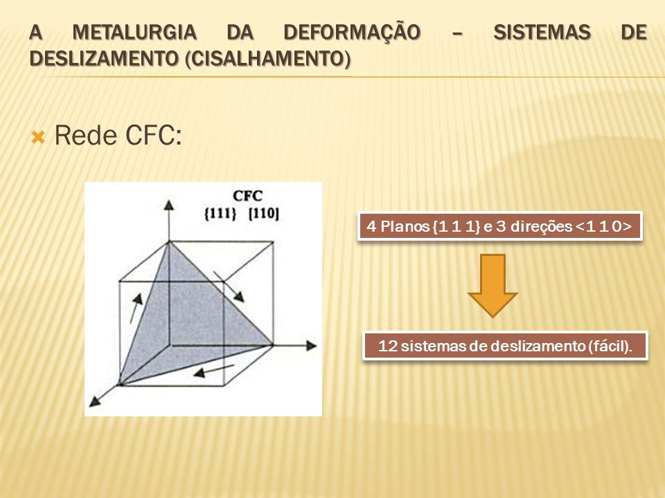  Rede CFC: A METALURGIA DA DEFORMAÇÃO – SISTEMAS DE DESLIZAMENTO (CISALHAMENTO) 4 Planos {1 1 1} e 3 direções 12 sistemas de deslizamento (fácil).
