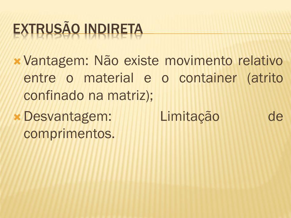  Vantagem: Não existe movimento relativo entre o material e o container (atrito confinado na matriz);  Desvantagem: Limitação de comprimentos.