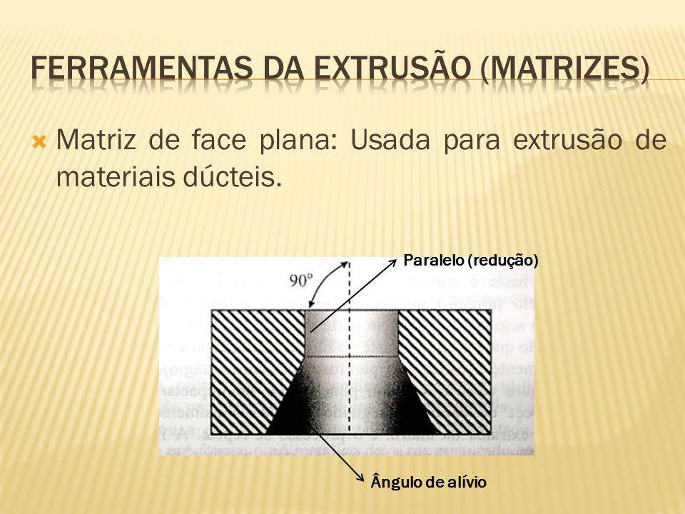  Matriz de face plana: Usada para extrusão de materiais dúcteis. Paralelo (redução) Ângulo de alívio