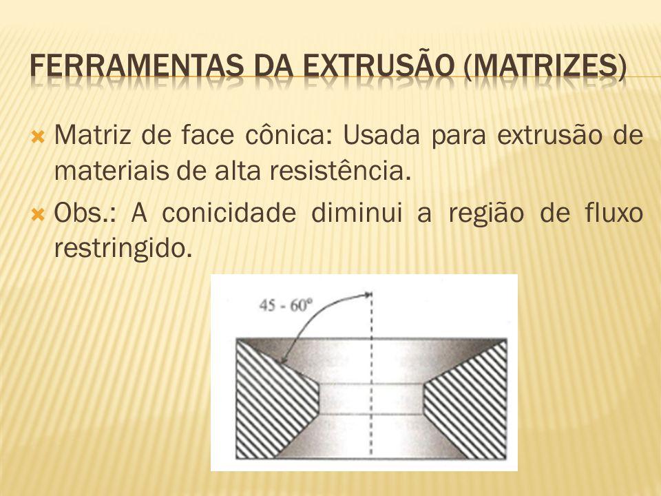  Matriz de face cônica: Usada para extrusão de materiais de alta resistência.  Obs.: A conicidade diminui a região de fluxo restringido.