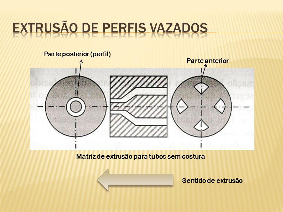 Matriz de extrusão para tubos sem costura Parte anterior Parte posterior (perfil) Sentido de extrusão
