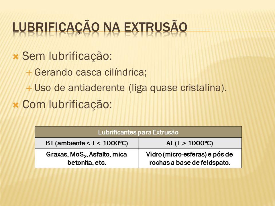  Sem lubrificação:  Gerando casca cilíndrica;  Uso de antiaderente (liga quase cristalina).  Com lubrificação: Lubrificantes para Extrusão BT (amb
