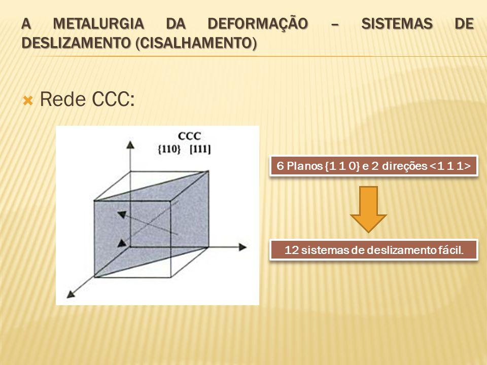  Rede CCC: A METALURGIA DA DEFORMAÇÃO – SISTEMAS DE DESLIZAMENTO (CISALHAMENTO) 6 Planos {1 1 0} e 2 direções 12 sistemas de deslizamento fácil.