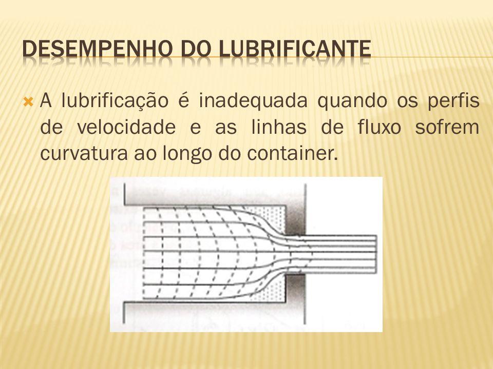  A lubrificação é inadequada quando os perfis de velocidade e as linhas de fluxo sofrem curvatura ao longo do container.
