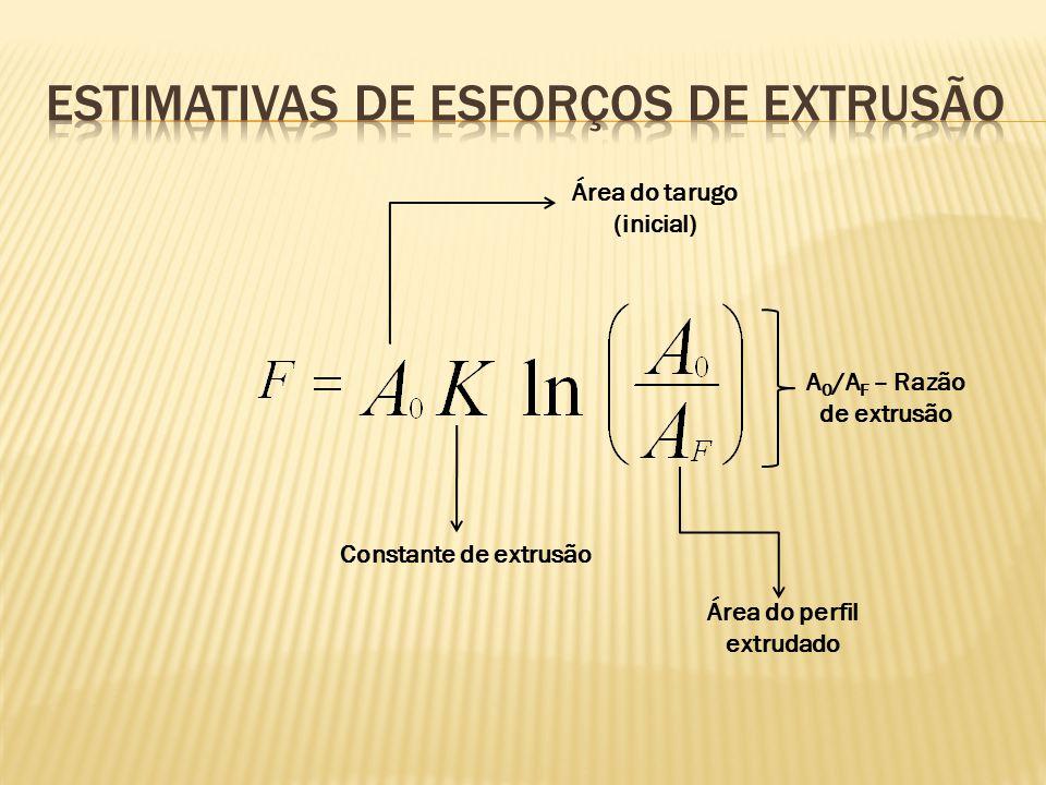 Área do tarugo (inicial) Constante de extrusão Área do perfil extrudado A 0 /A F – Razão de extrusão