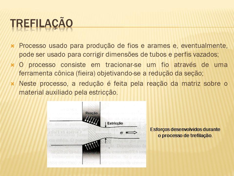  Processo usado para produção de fios e arames e, eventualmente, pode ser usado para corrigir dimensões de tubos e perfis vazados;  O processo consi