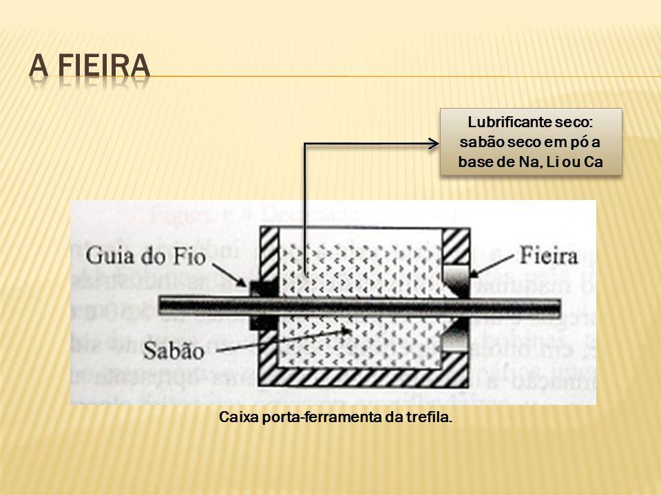 Caixa porta-ferramenta da trefila. Lubrificante seco: sabão seco em pó a base de Na, Li ou Ca