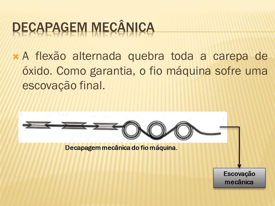  A flexão alternada quebra toda a carepa de óxido. Como garantia, o fio máquina sofre uma escovação final. Decapagem mecânica do fio máquina. Escovaç