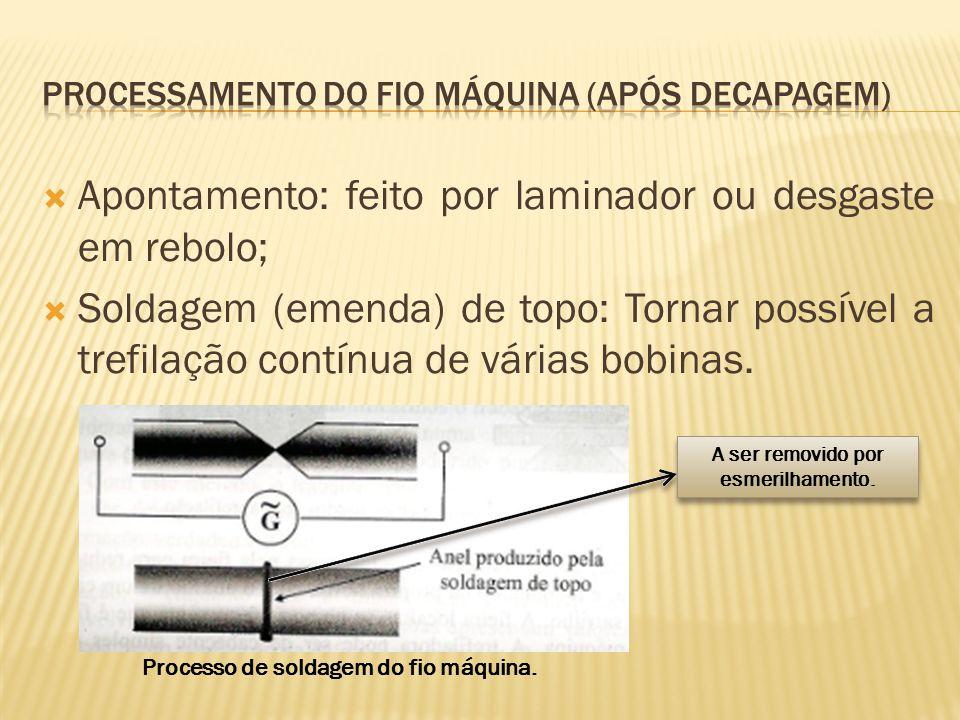  Apontamento: feito por laminador ou desgaste em rebolo;  Soldagem (emenda) de topo: Tornar possível a trefilação contínua de várias bobinas. Proces