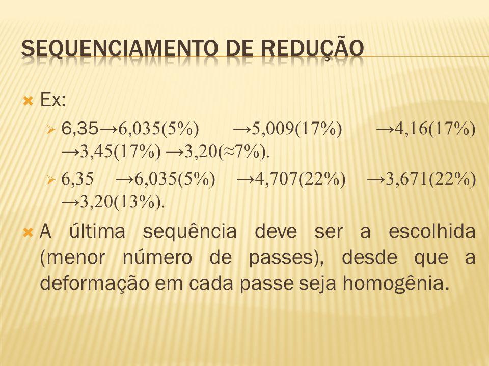  Ex:  6,35 →6,035(5%) →5,009(17%) →4,16(17%) →3,45(17%) →3,20(≈7%).  6,35 →6,035(5%) →4,707(22%) →3,671(22%) →3,20(13%).  A última sequência deve