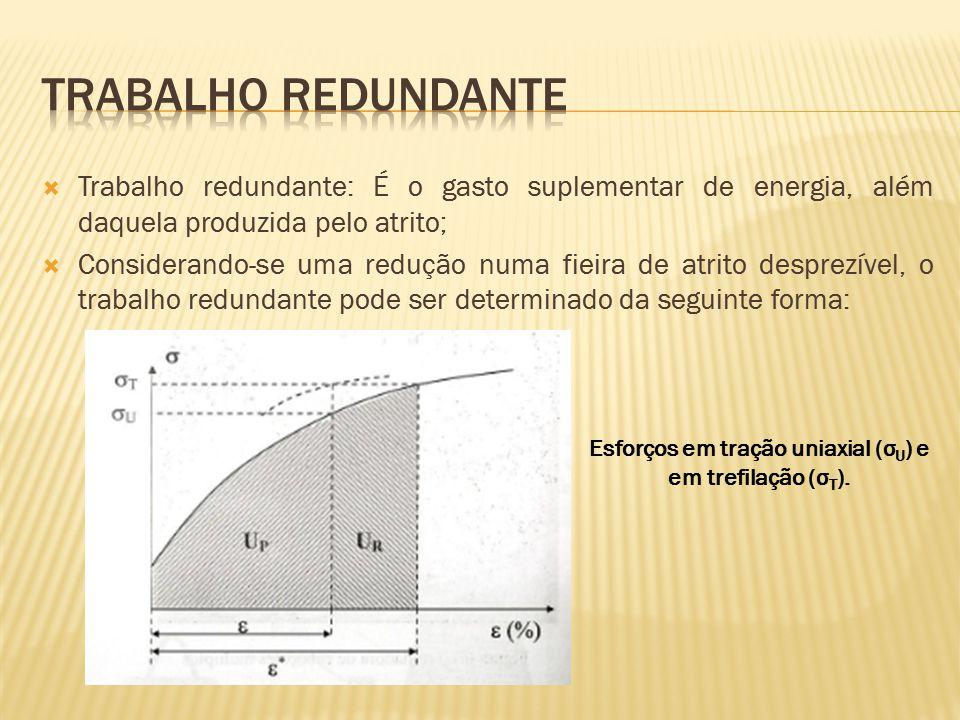  Trabalho redundante: É o gasto suplementar de energia, além daquela produzida pelo atrito;  Considerando-se uma redução numa fieira de atrito despr