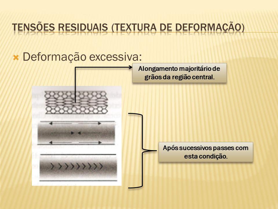  Deformação excessiva: Alongamento majoritário de grãos da região central. Após sucessivos passes com esta condição.