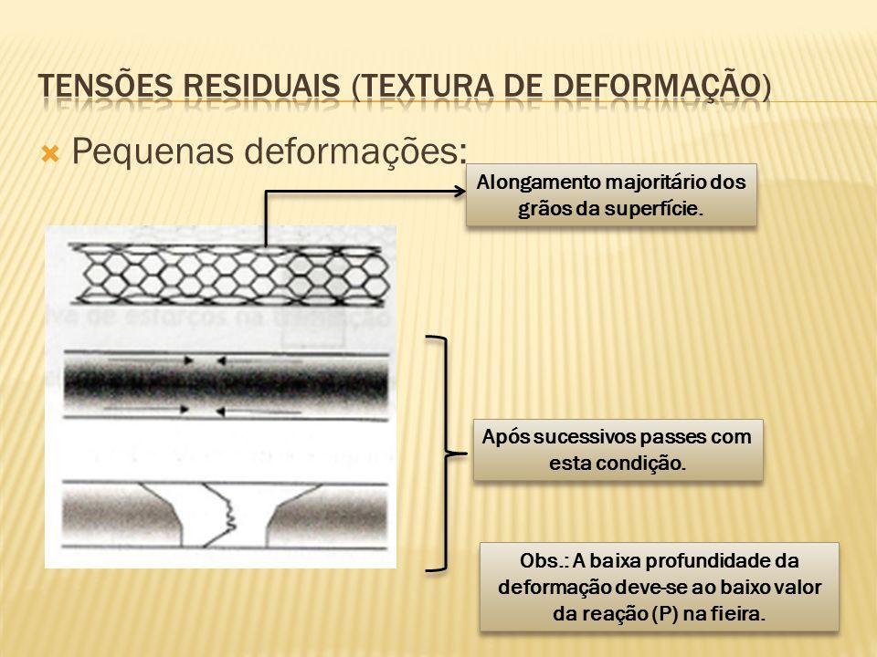  Pequenas deformações: Alongamento majoritário dos grãos da superfície. Após sucessivos passes com esta condição. Obs.: A baixa profundidade da defor