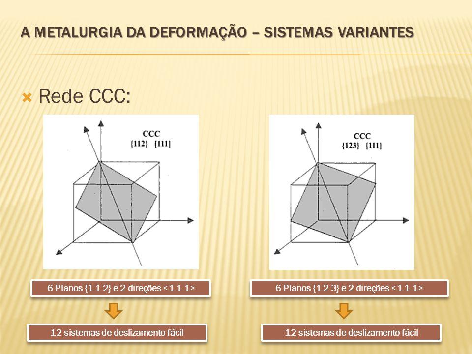  Rede CCC: A METALURGIA DA DEFORMAÇÃO – SISTEMAS VARIANTES 6 Planos {1 1 2} e 2 direções 6 Planos {1 2 3} e 2 direções 12 sistemas de deslizamento fá