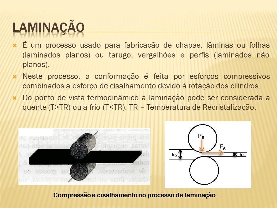  É um processo usado para fabricação de chapas, lâminas ou folhas (laminados planos) ou tarugo, vergalhões e perfis (laminados não planos).  Neste p