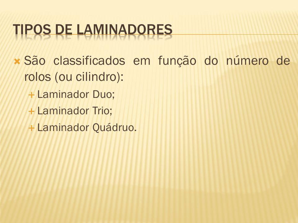  São classificados em função do número de rolos (ou cilindro):  Laminador Duo;  Laminador Trio;  Laminador Quádruo.
