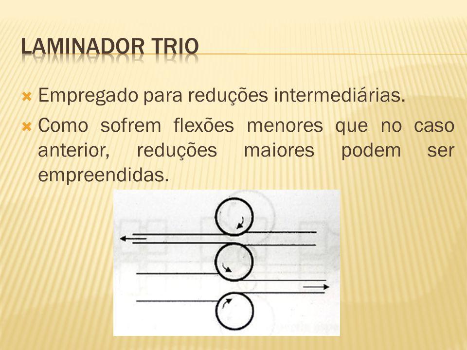  Empregado para reduções intermediárias.  Como sofrem flexões menores que no caso anterior, reduções maiores podem ser empreendidas.