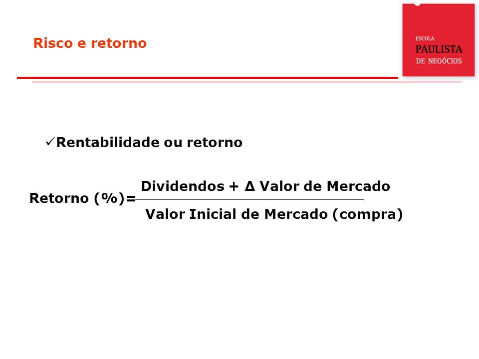 Risco e retorno Rentabilidade ou retorno Retorno (%)= Dividendos + ∆ Valor de Mercado Valor Inicial de Mercado (compra)
