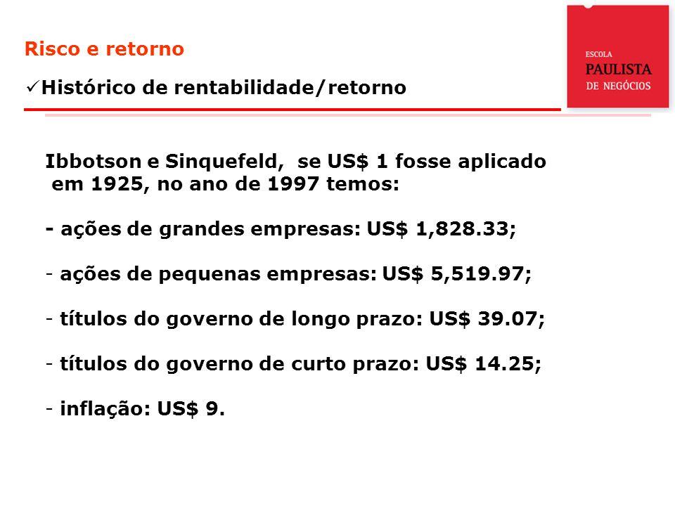 Risco e retorno Histórico de rentabilidade/retorno Ibbotson e Sinquefeld, se US$ 1 fosse aplicado em 1925, no ano de 1997 temos: - ações de grandes empresas: US$ 1,828.33; - ações de pequenas empresas: US$ 5,519.97; - títulos do governo de longo prazo: US$ 39.07; - títulos do governo de curto prazo: US$ 14.25; - inflação: US$ 9.