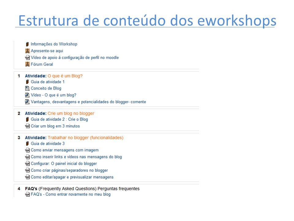 Estrutura de conteúdo dos eworkshops