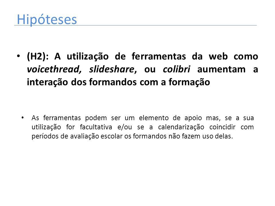 Hipóteses (H2): A utilização de ferramentas da web como voicethread, slideshare, ou colibri aumentam a interação dos formandos com a formação As ferra