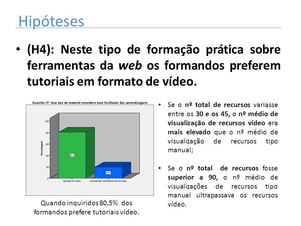 Hipóteses (H4): Neste tipo de formação prática sobre ferramentas da web os formandos preferem tutoriais em formato de vídeo. Se o nº total de recursos