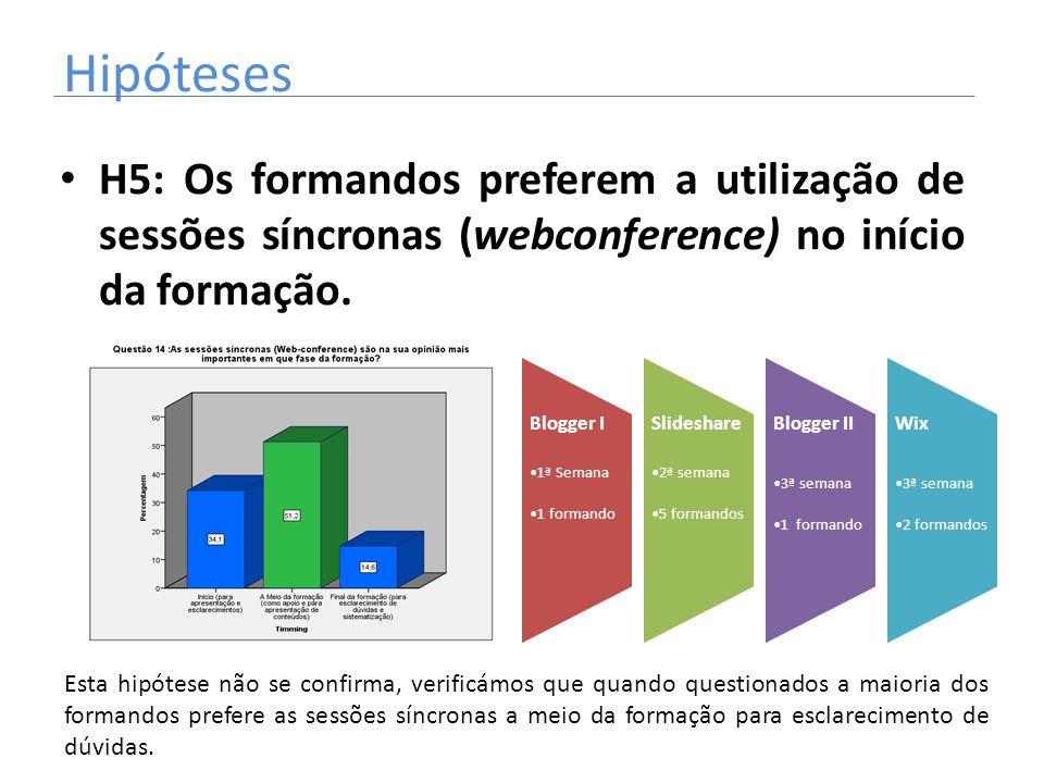 Hipóteses H5: Os formandos preferem a utilização de sessões síncronas (webconference) no início da formação. Esta hipótese não se confirma, verificámo