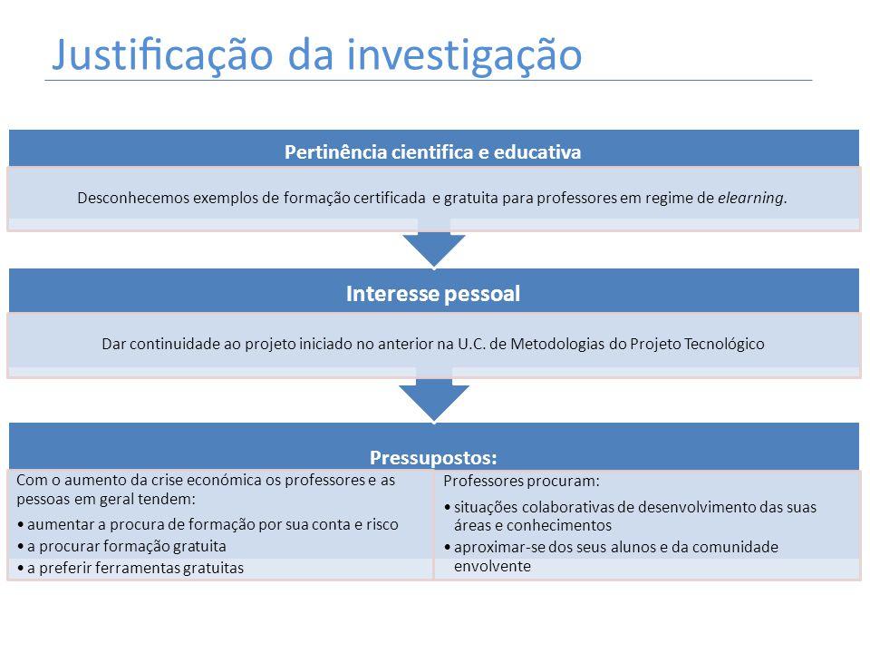 Justificação da investigação Pressupostos: Com o aumento da crise económica os professores e as pessoas em geral tendem: aumentar a procura de formação
