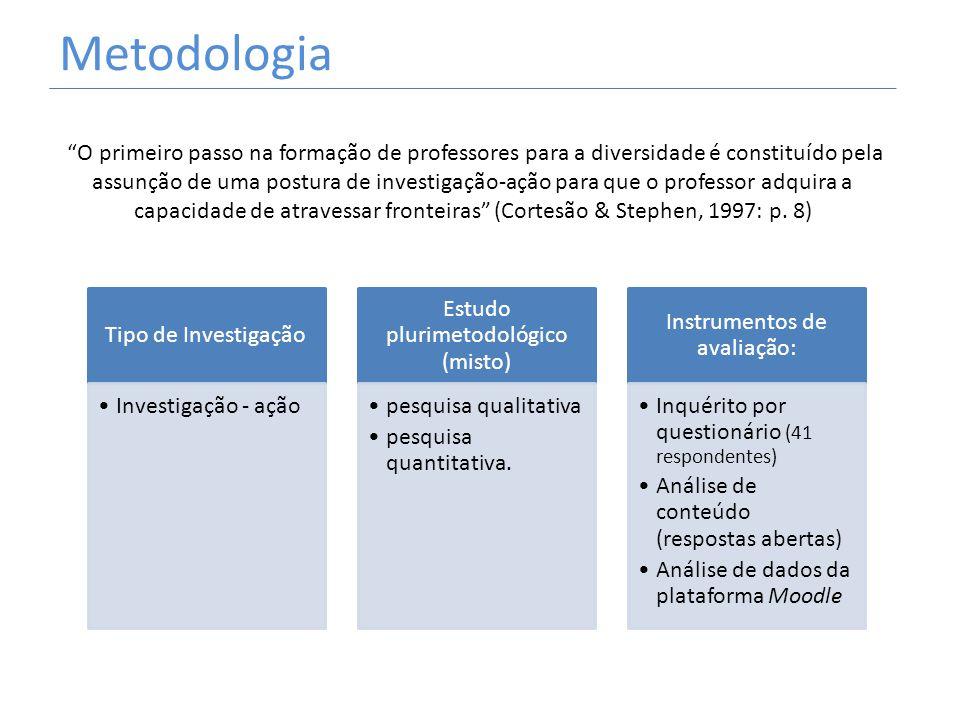 Tipo de Investigação Investigação - ação Estudo plurimetodológico (misto) pesquisa qualitativa pesquisa quantitativa. Instrumentos de avaliação: Inqué